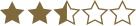 Restaurant_Review_2015_2.5