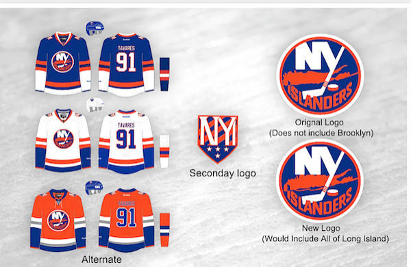 "The best parts of many of the concept jerseys are the shoulder patches.  There is one with ""NYI"" and stars and stripes that caught my eye. 8d8ceb0a1"